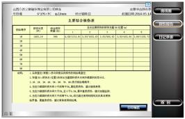 架空乘人装置在线实时监测系统检测报告