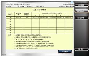 出口型无绳在线实时监测系统报告