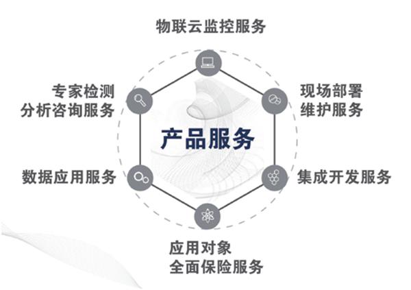 电梯物联网监控系统服务